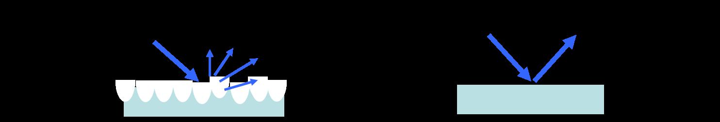 AG (Anti Glare)가공이란