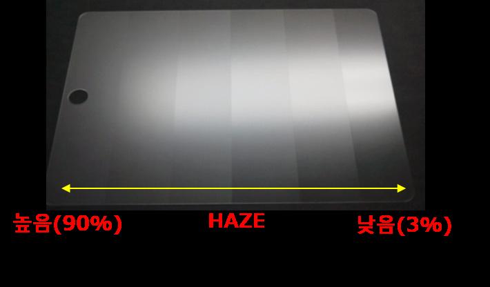 유리 표면의 탁도(흐림도)HAZE