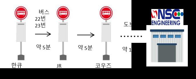버스 시간표